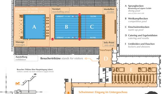 BerlinSwim2016 map of the aquatics center SSE