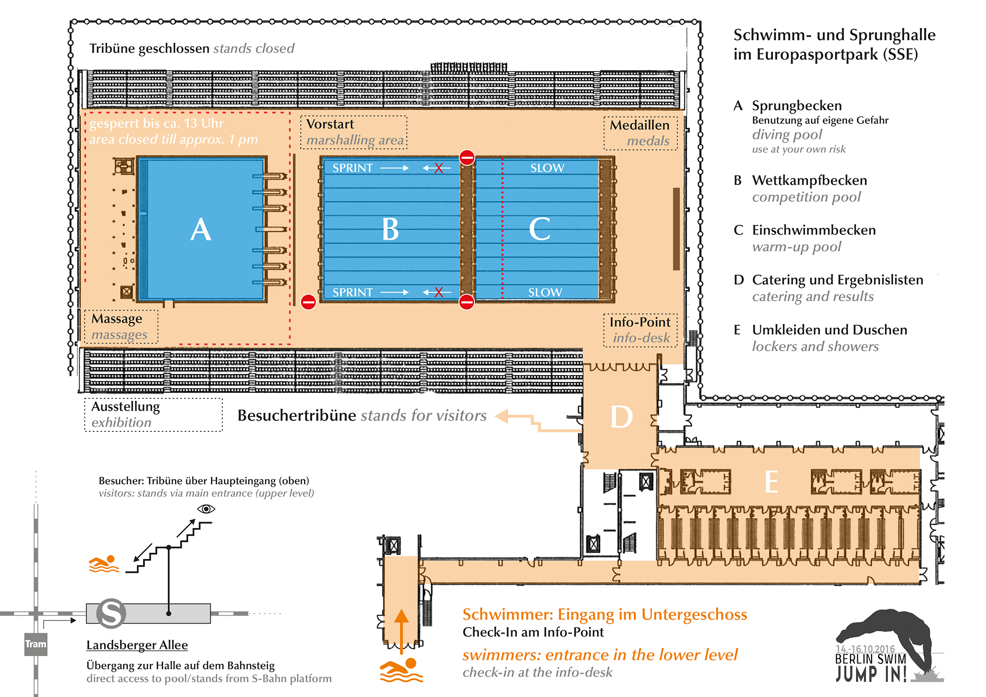 the competition pool measures 50m x 25m alongside a diving pool and is equipped with a sound system for synchronized swimming - Olympic Swimming Pool Diagram